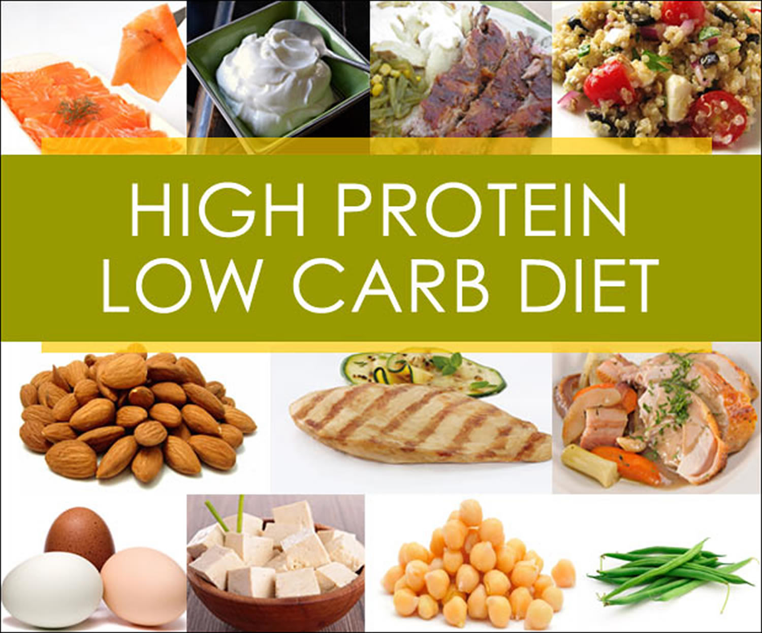 High-protein-low-carb-diet