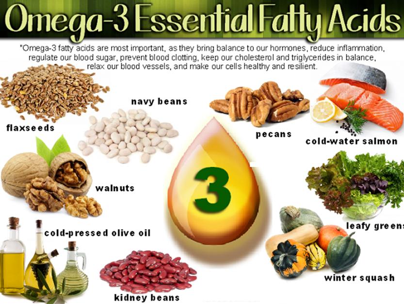 omega-3-fatty-acids-foods