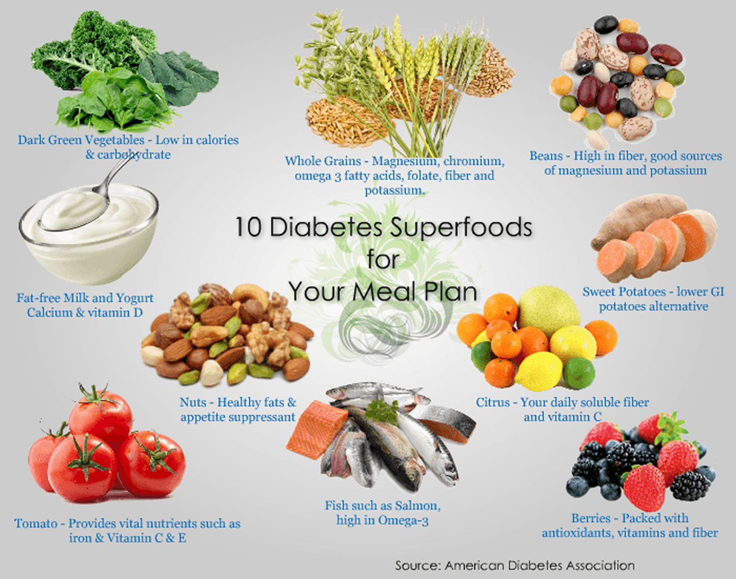 10 superfoods for diabetes
