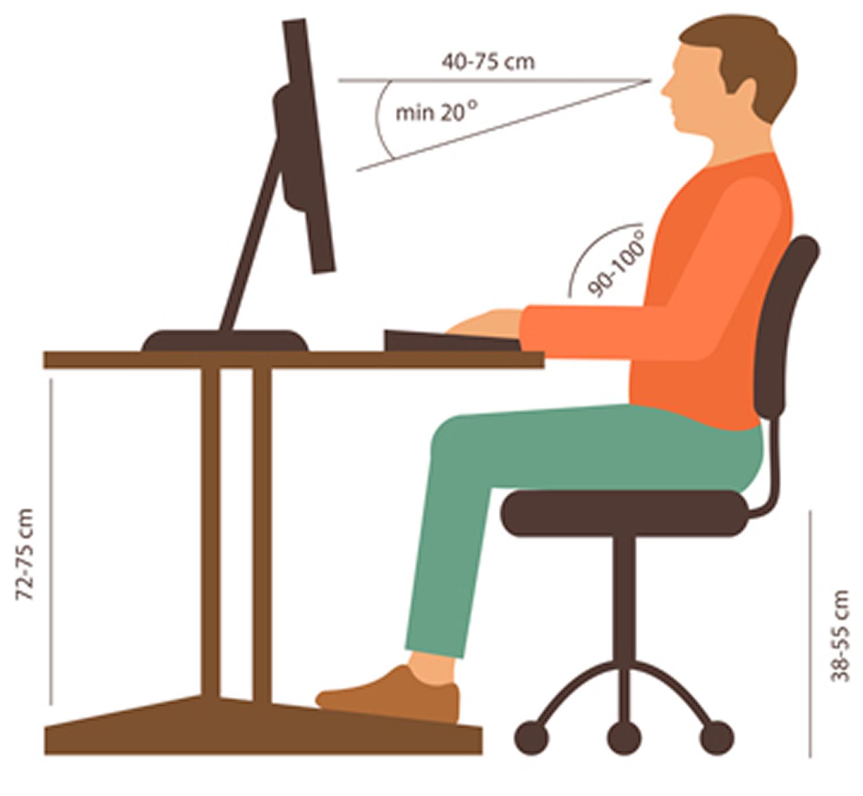 best sitting posture