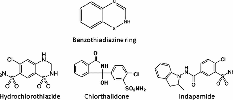 Thiazide diuretics uses, list, thiazide mechanism of action ...